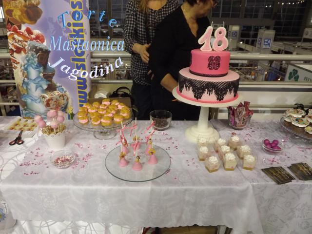 ideje za 18 rođendan Maštaonica | Slatki sto | RODJENDANKO | Igraonice i sve za  ideje za 18 rođendan